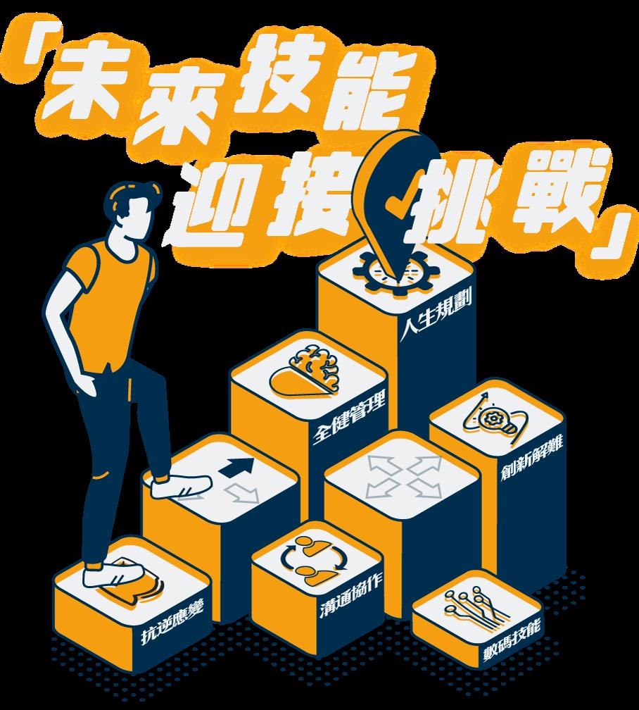 青協・暑期活動2021